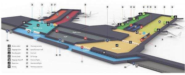 Airport Security Zones